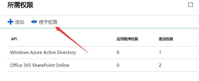 世纪互联OneDrive绑定OneIndex
